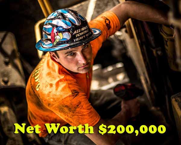 Image of Mitch Blaschke net worth is $200,000