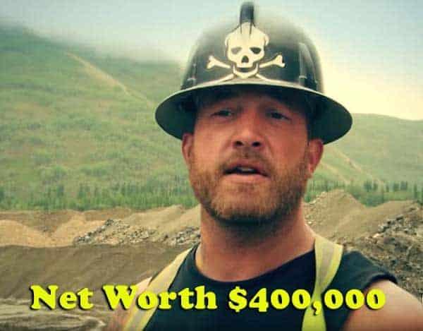 Gold Rush Cast Net Worth, Salary Per Episode (2019