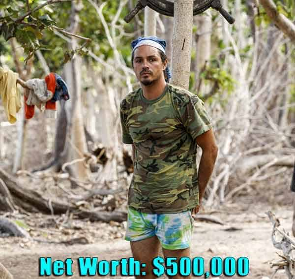 Image of Actor, Ozzy Lusth net worth is $500,000