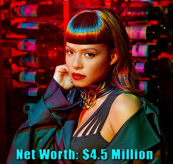 Image of American actress, Christina Milian net worth is $4.5 million