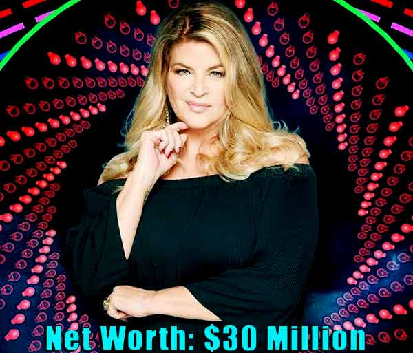 Image of American actress, Kirstie Alley net worth is $30 million