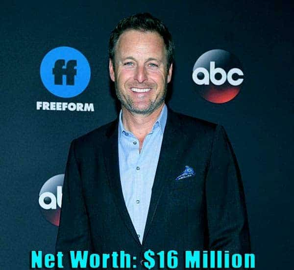 Image of Game Show host, Chris Harrison net worth is $16 million