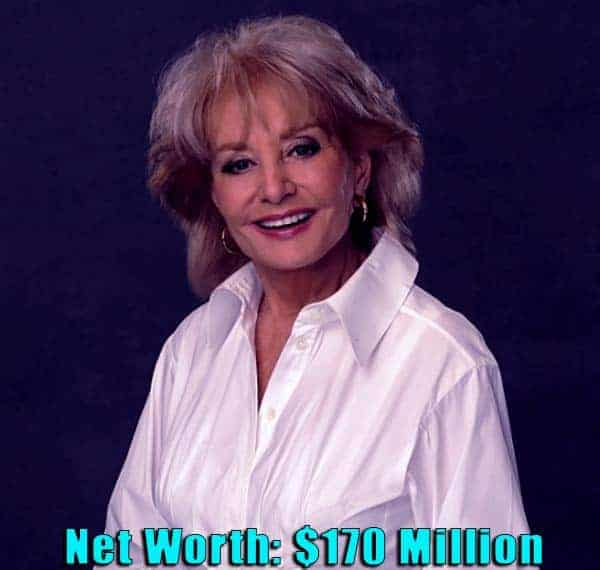 Image of American broadcaster, Barbara Walters net worth is $170 million