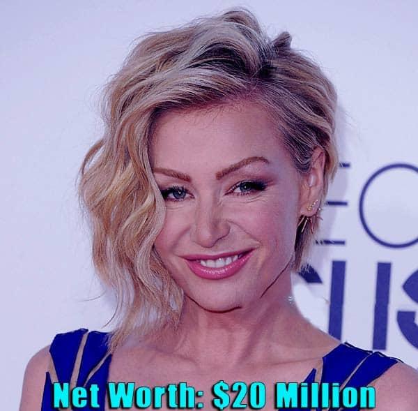 Image of Model, Portia de Rossi net worth is $20 million